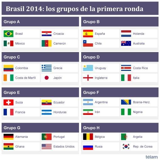 Grupos del Mundial Brasil 14 52a22006db5b0_510x510