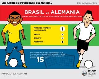 Sin Neymar, Brasil disputa ante Alemania el pase a la final