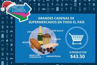 La canasta navideña de Precios Cuidados costará 43, 50 pesos