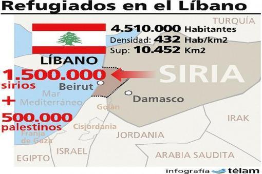 La olvidada crisis de Líbano, un país donde la mitad de su población son refugiados
