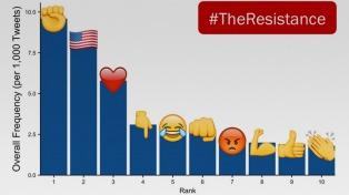 Los emojis ganan terreno en las protestas por Twitter ✊