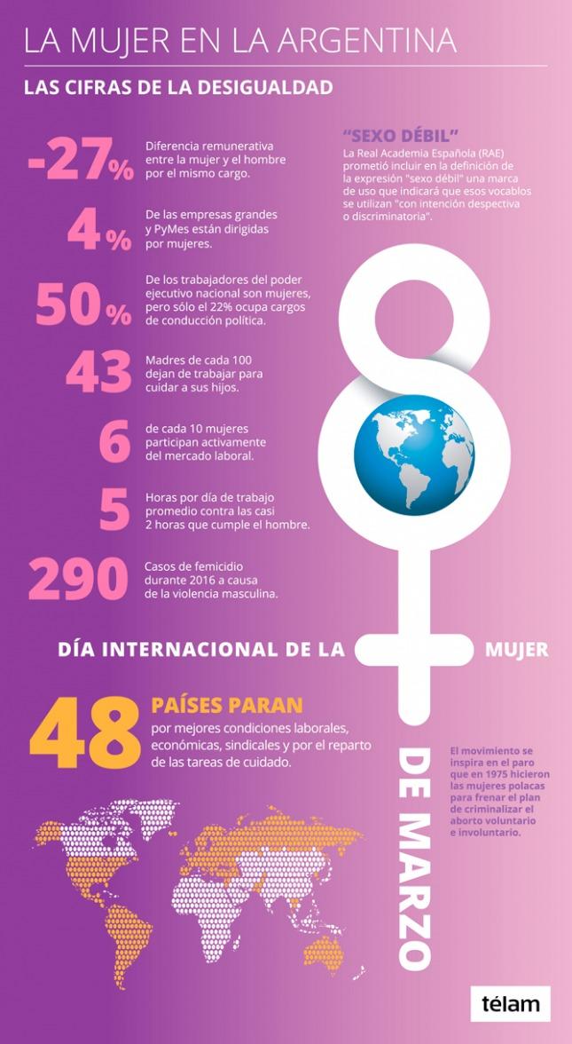 Un Ruidazo Dio Inicio Al Paro Internacional De Mujeres Antes De La Marcha A Plaza De Mayo Télam Agencia Nacional De Noticias