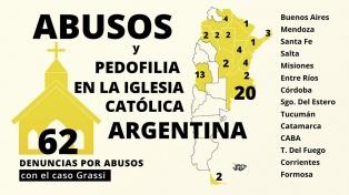A partir del caso Grassi, al menos 62 curas fueron denunciados por abuso sexual en la Argentina