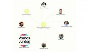 El mapa de listas en Ciudad y Provincia de Buenos Aires