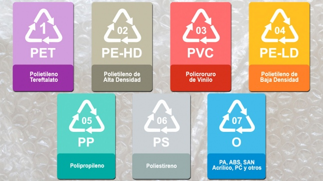 Plástico¿reciclado Del Caminos O ContaminaciónTélam Los u5l3TFKJc1