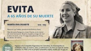 Vida y obra de Evita, a 65 años de su muerte