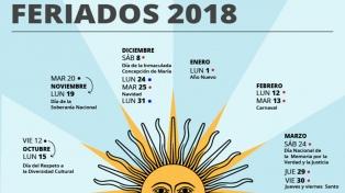 ¿Cómo será el calendario de feriados puente para 2018?