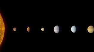 La NASA descubrió un planeta de un sistema parecido al solar