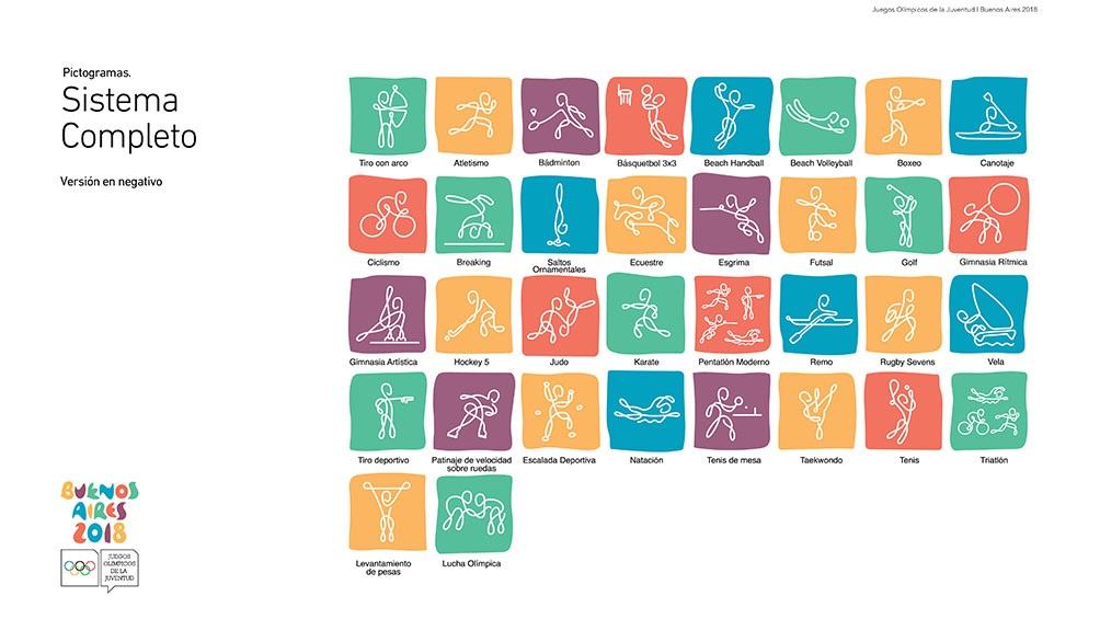 Lanzaron Los Pictogramas De Los Juegos Olimpicos De La Juventud