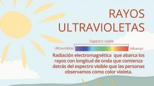 Rayos ultravioletas: ¿Cómo protegerse de la radiación?