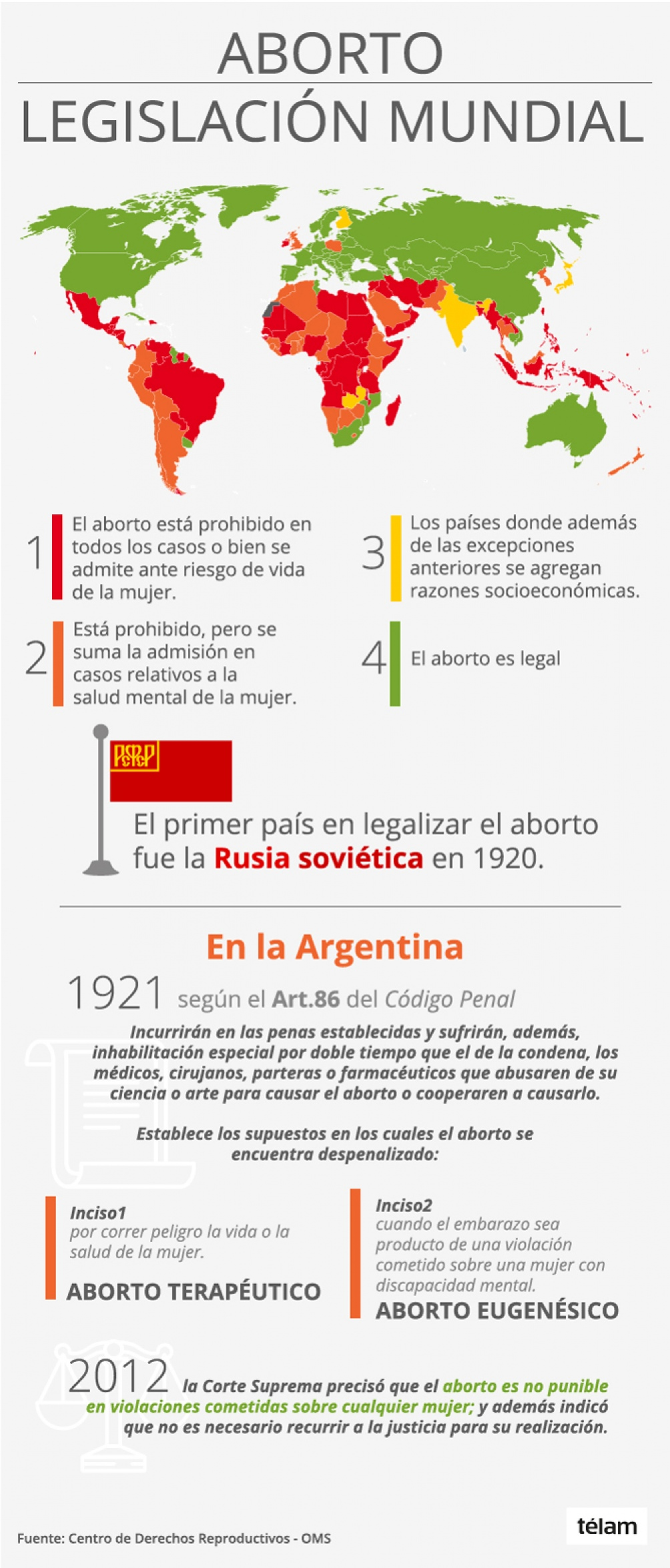 La legislación sobre el aborto en el mundo - Télam - Agencia ...