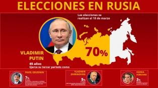 Con alta participación los rusos votan con normalidad en las presidenciales