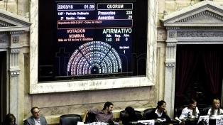 Tras 13 horas de sesión se logró aprobar los proyectos de desburocratización del Estado