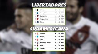 Final apasionante para las clasificaciones a la Libertadores y Sudamericana