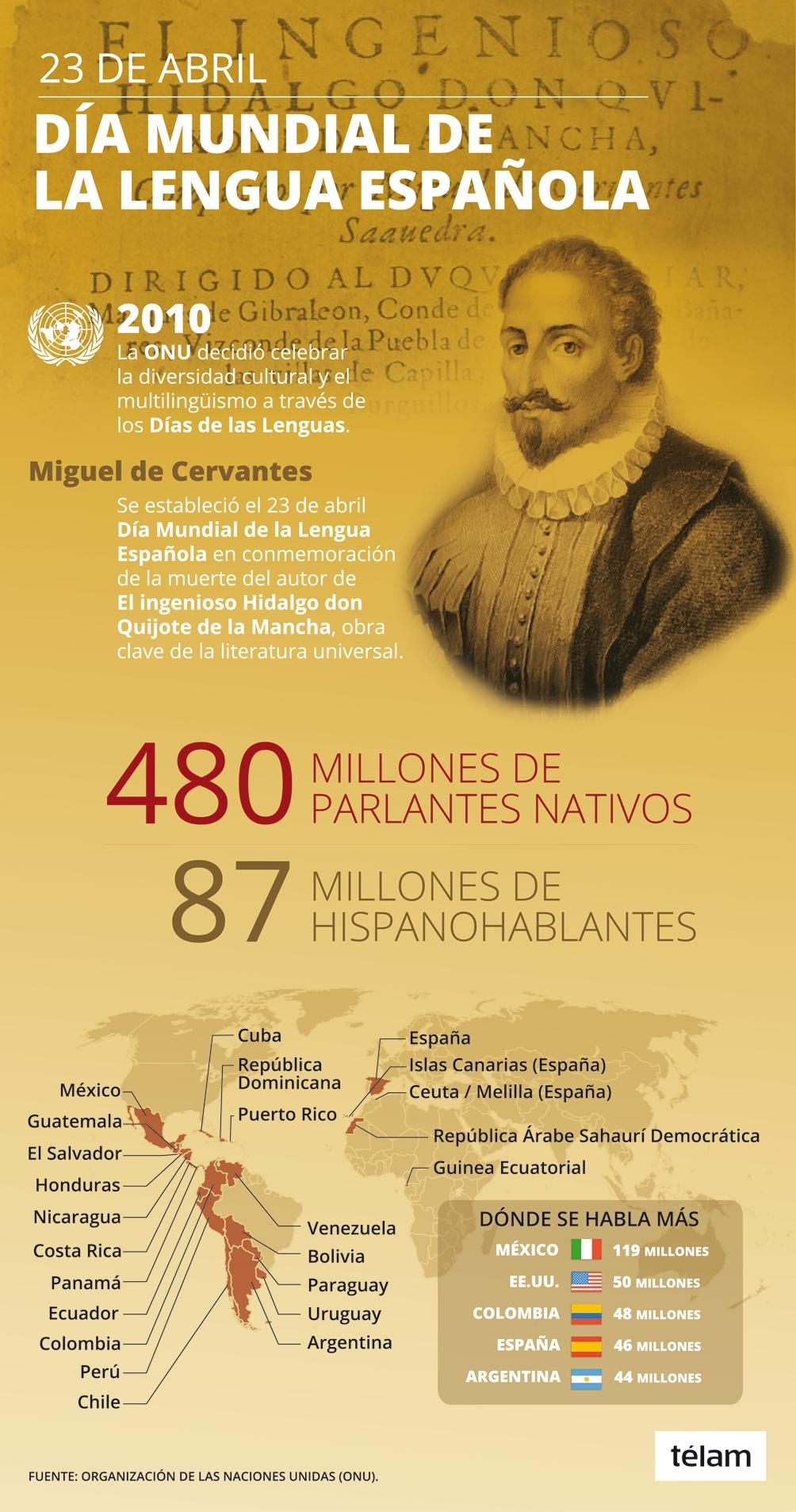 Día de la Lengua Española: la diversidad cultural de 480 millones de parlantes