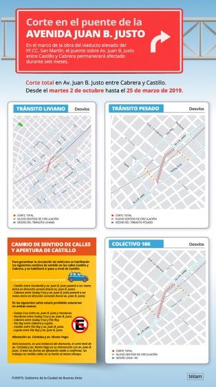 Cierran el tránsito en Córdoba y Juan B. Justo para demoler el puente