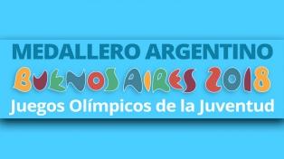 Las 24 medallas que cosechó la Argentina en cada disciplina