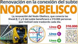 Qué es y cómo cambiará el transporte público en el centro porteño