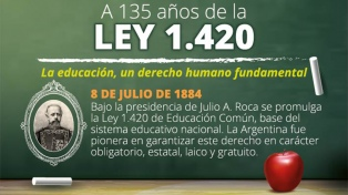 Se cumplen 135º años de la Ley de Educación 1420