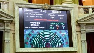 Diputados aprobó la prórroga de la emergencia alimentaria hasta 2022