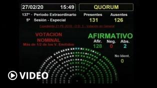 Diputados aprobó la reforma de jubilaciones de privilegio de jueces y diplomáticos