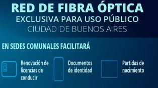 Cómo funciona la red de fibra óptica porteña que es exclusiva para uso público