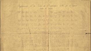 """El documento más antiguo del Archivo General de la Nación es un """"repartimiento de indios"""""""
