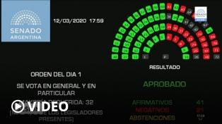 El Senado convirtió en ley el proyecto sobre jubilaciones de privilegio