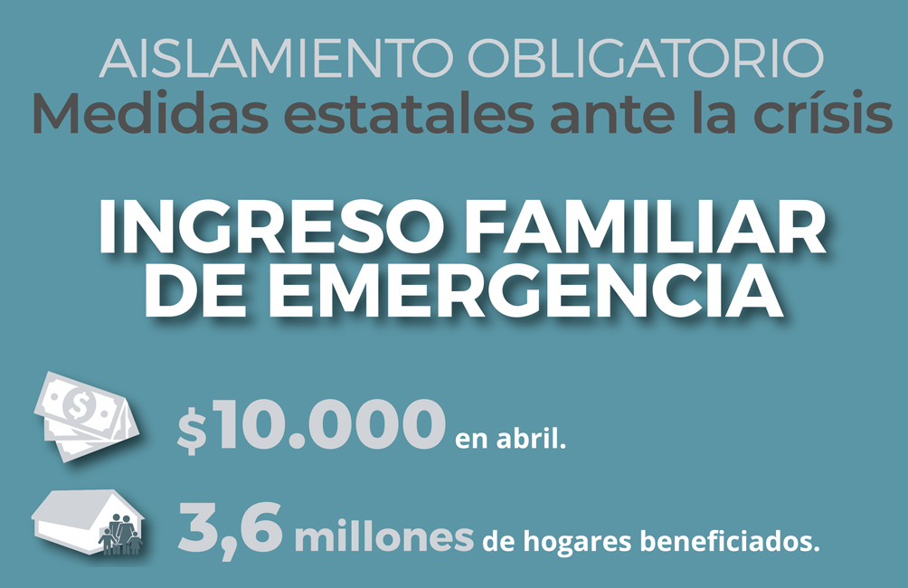 Quiénes y cómo recibirán el Ingreso Familiar de Emergencia