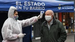 La provincia de Buenos Aires sumó 4.630 casos y los contagios ascienden a 769.096