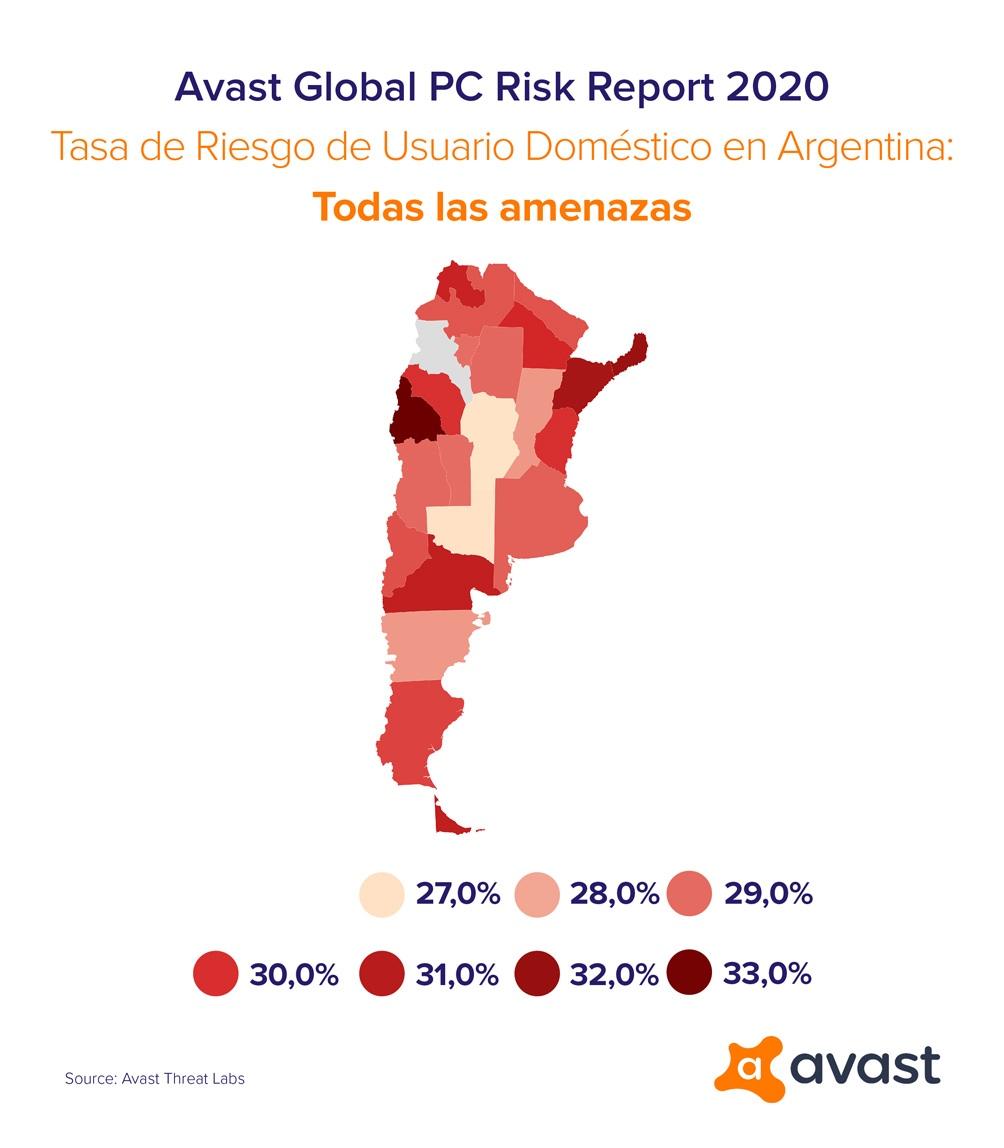 Los riesgos cibernéticos que enfrentan los argentinos están por encima de la media global.