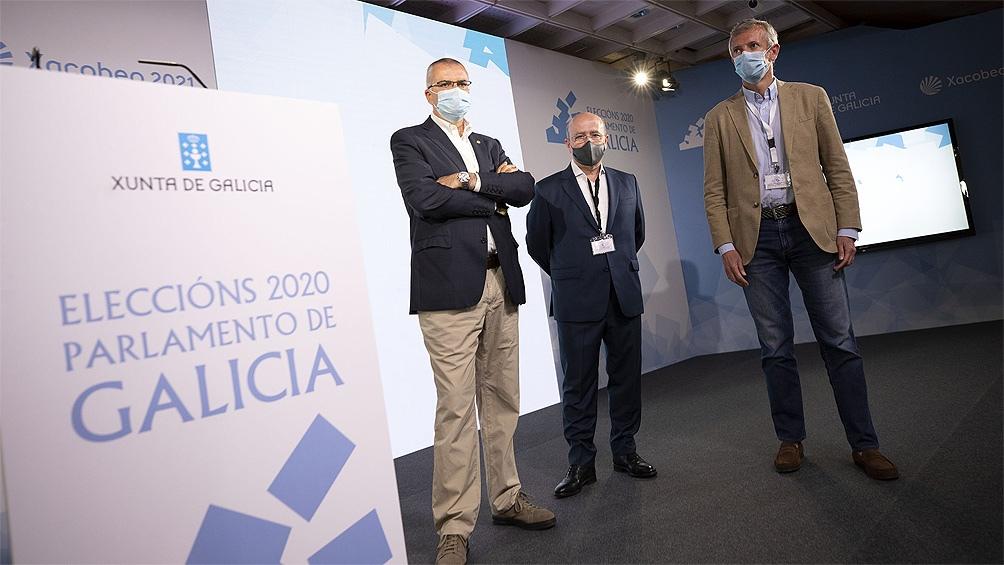 Los ciudadanos que acudan a votar tanto en Galicia como en el País Vasco deberán ir con el barbijo