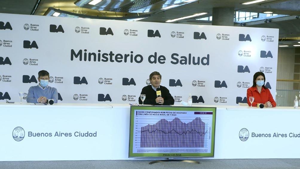 El ministro precisó que en los últimos tres días se registró una suba de casos.