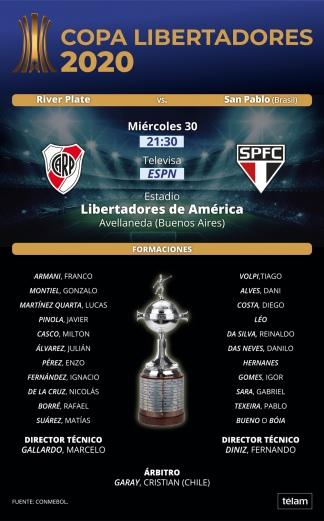 COPA LIBERTADORES:  River busca ganar su grupo en la última fecha con Liga de Quito