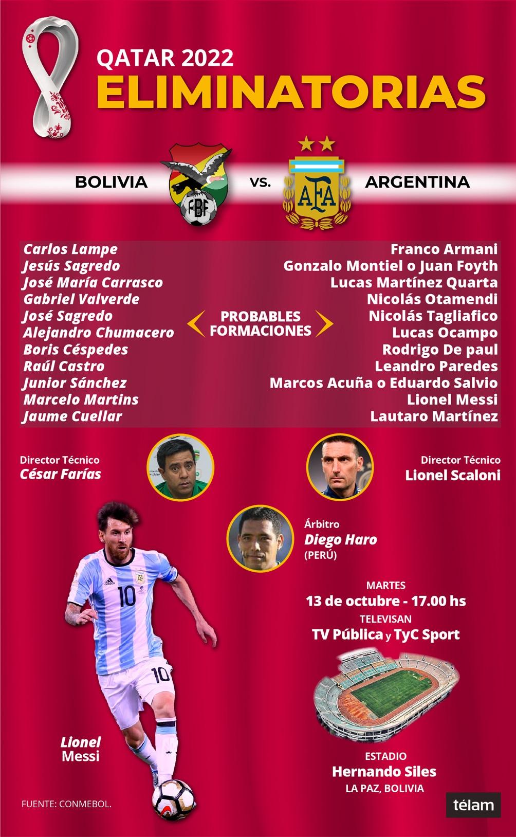 Argentina visita a Bolivia en la altura de La Paz con la idea de despejar  dudas - Télam - Agencia Nacional de Noticias