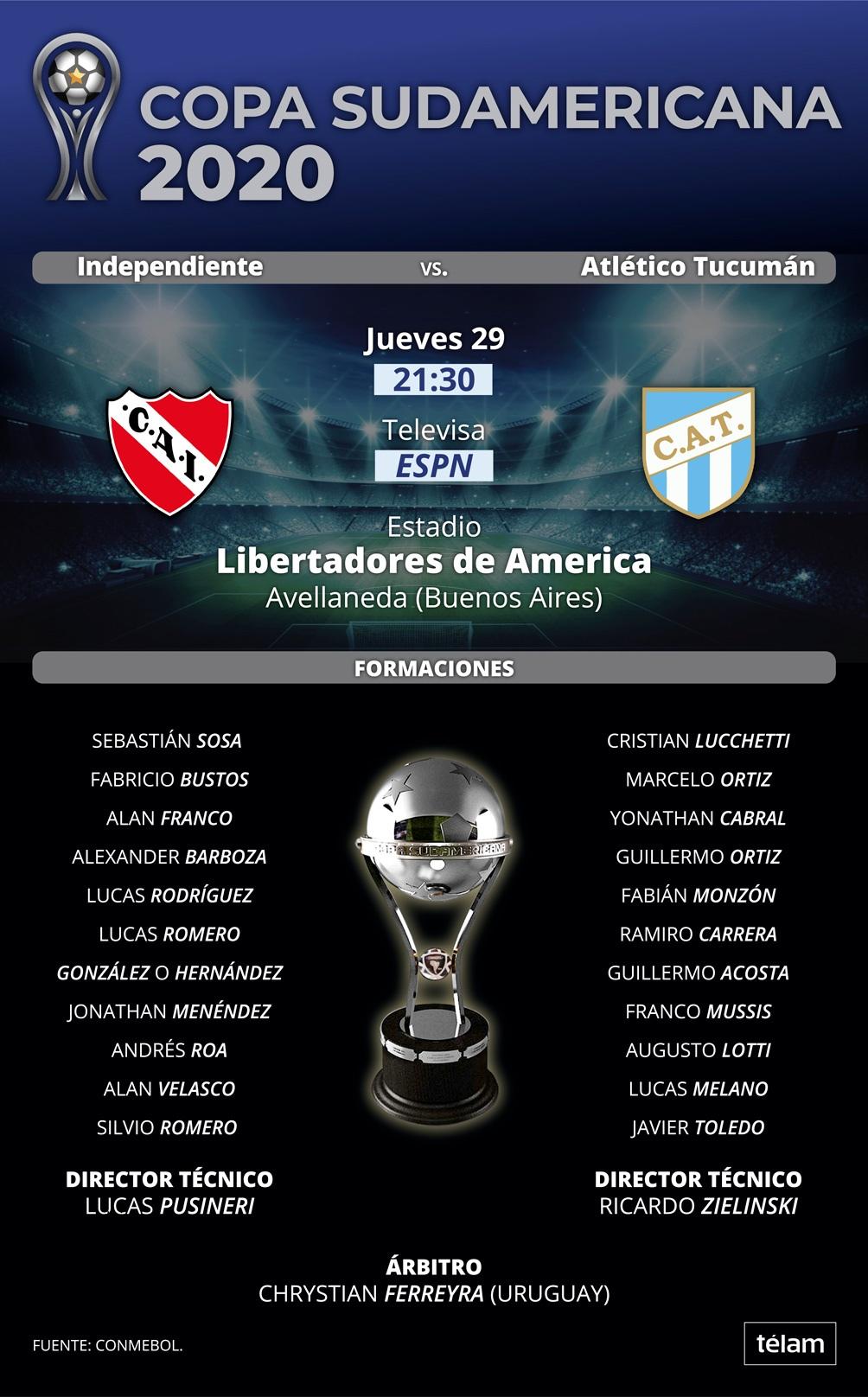 Independiente recibe a Atlético Tucumán, en el duelo argentino