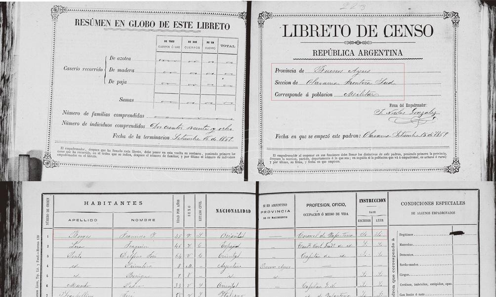 Una hoja del censo de 1869 en la que consta que Francisco Borges estaba en la Frontera sur.