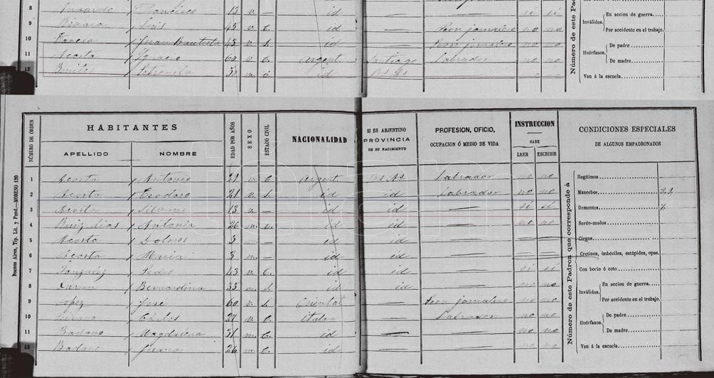 Otro documento que indica que Acosta era hijo de Ignacio Acosta y Petronila Benítez.