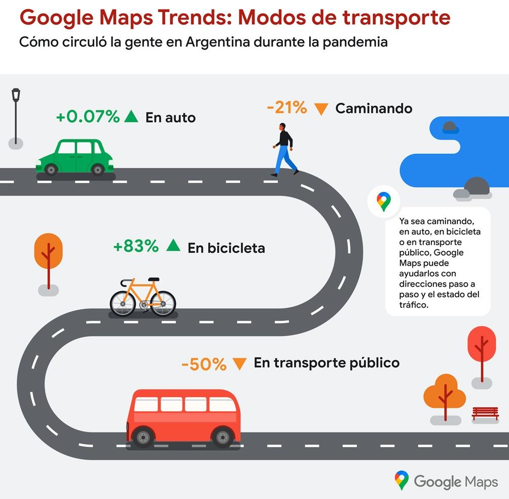 Google hizo un informe basado en las consultas de recorridos que realizan los usuarios