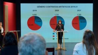 Radio y TV Argentina: protocolo contra la violencia y el acoso laboral en razón de género