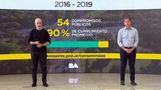 Rodríguez Larreta presentó 37 compromisos para los próximos tres años de su gobierno