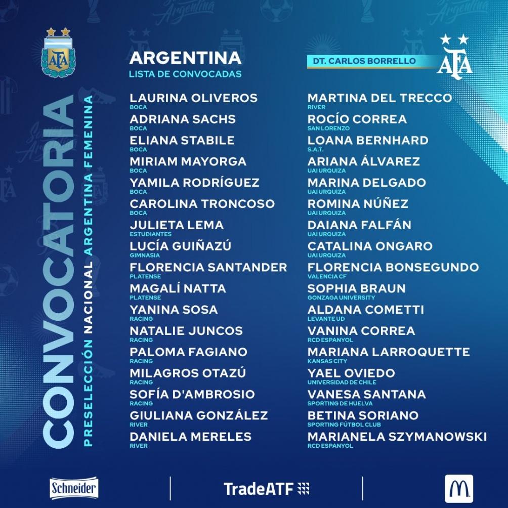 Las convocadas por el entrenador argentino para la Copa a disputarse en el país Vasco