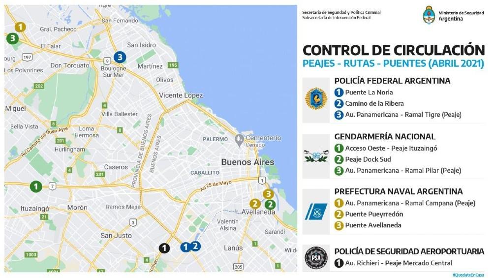 El mapa de los controles
