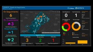 Desarrollaron un sistema de monitoreo en tiempo real de pacientes contagiados