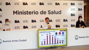 Por tercera vez en dos meses, el gobierno porteño debe sumar más camas de terapia intensiva