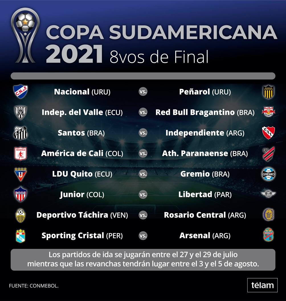 """El """"rojo"""" y el """"peixe"""" se enfrentaron por última vez en la Libertadores del 2018."""