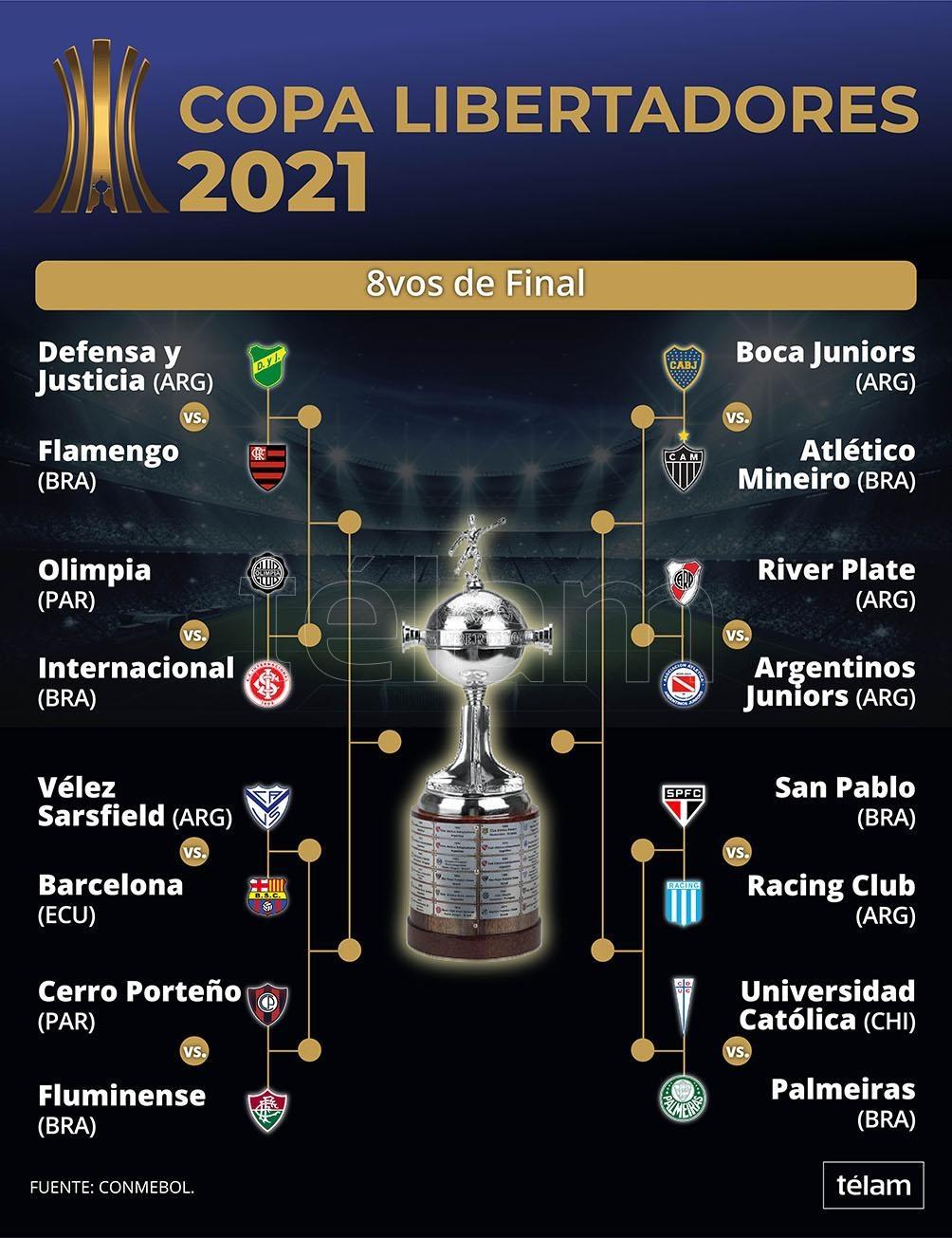 Conmebol confirmó el calendario de partidos para los octavos de final -  Télam - Agencia Nacional de Noticias