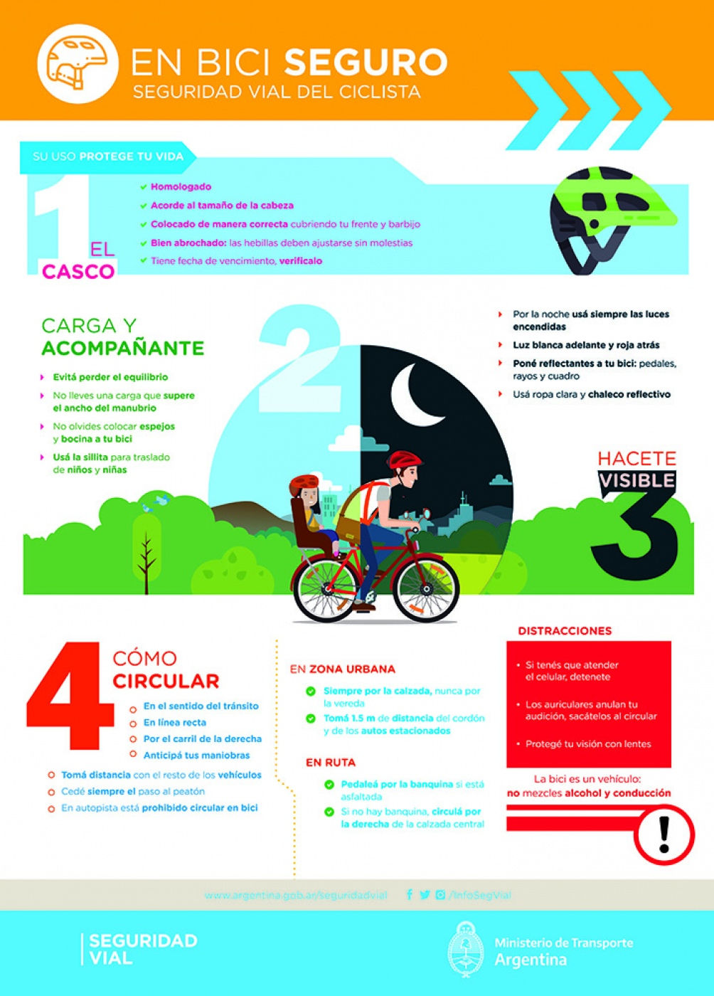 Los consejos del Ministerio de Transporte para los pequeños ciclistas.