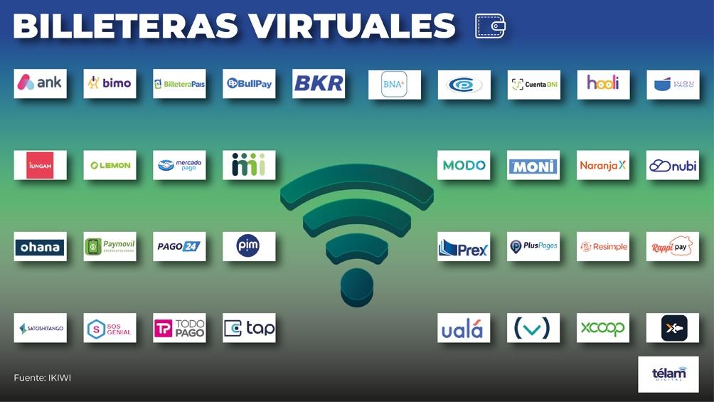El mercado de los pagos digitales es un negocio en plena expansión.