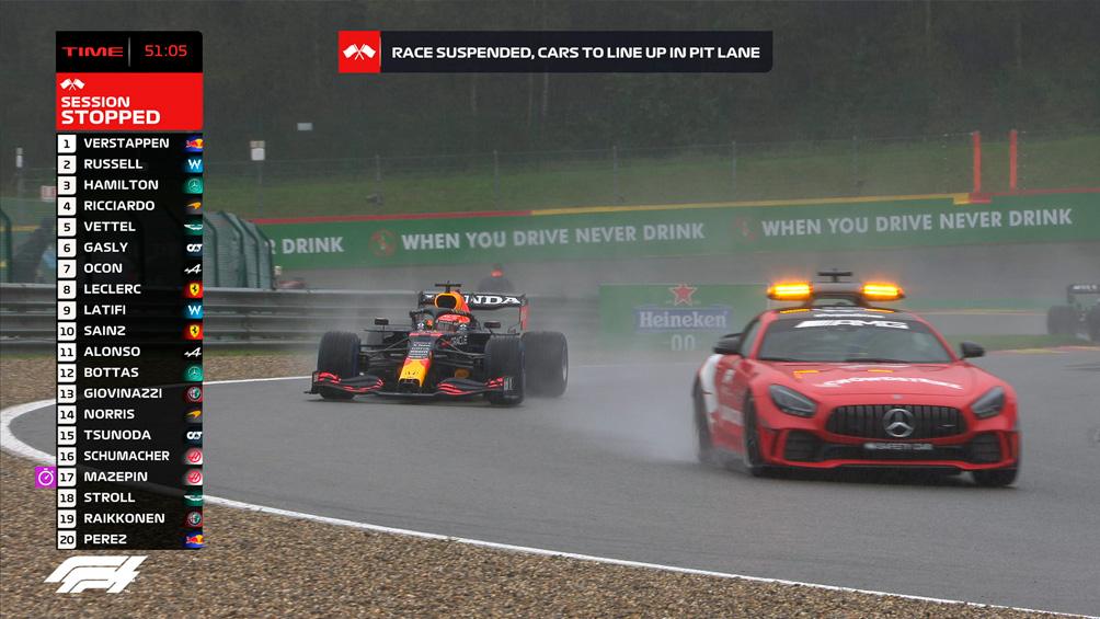 La lluvia impidió correr y Verstappen fue declarado ganador del GP de Bélgica